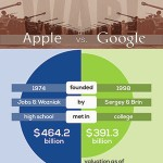 google-vs-apple_300-300x300