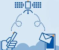 cloud-messaging