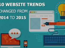 website-trends-2015