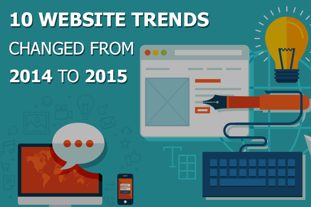 website-trends-2015