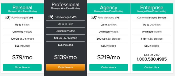 LiquidWeb pricing