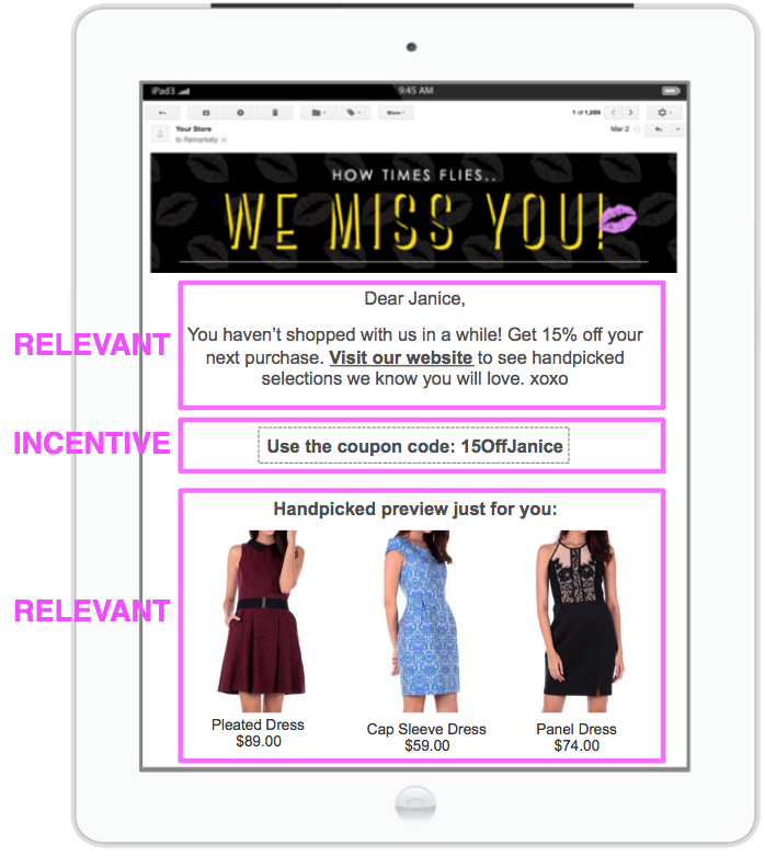 email remarketing increase sales